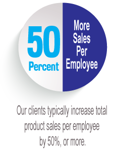50%_more_sales_per_employee